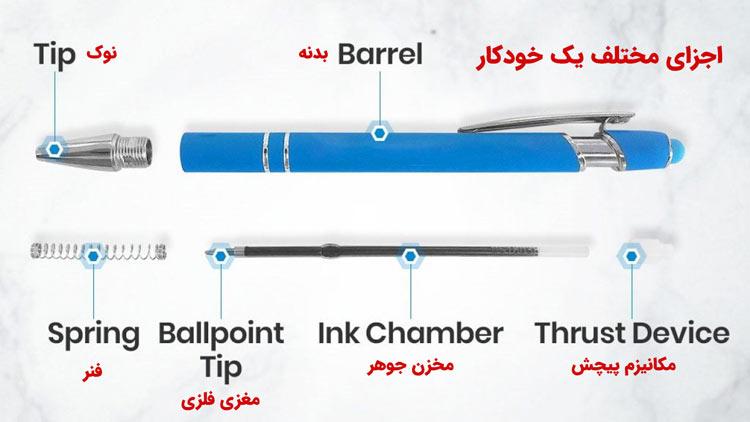 اجزای-تشکیل-دهنده-خودکار